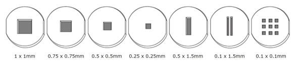 PELCO® Siliziumnitrid Membranen Support-Filme für CLEM