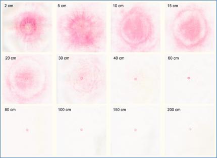 PLANOTEC Chemographie-Testprobe mit synthet. GSR-Verteilung