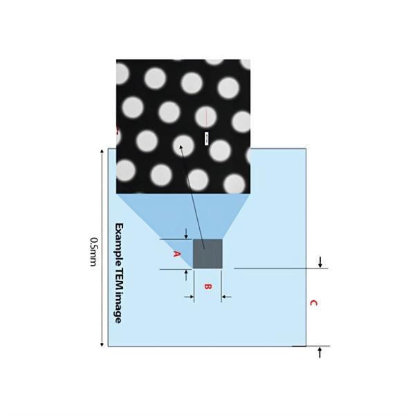 Pelco® Siliziumnitrid-Lochfilm (eine Porengröße)